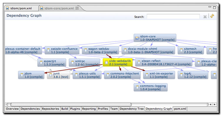 developing with eclipse and maven   sonatype comviewing the dependencies of a project as a graph
