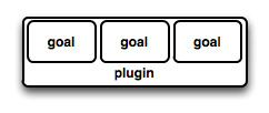simple-project_plugin.png